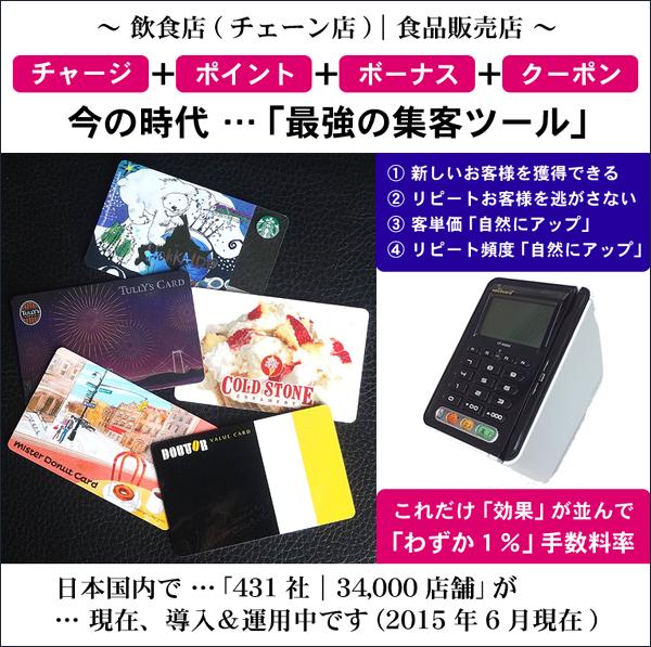 チャージ型 プリペイドカード 電子マネー フードビジネス 専門家 研究所 ファインド 札幌 太田耕平