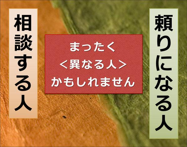 相談する人頼りになる人 札幌 外食ビジネス専門家 有限会社ファインド 太田耕平