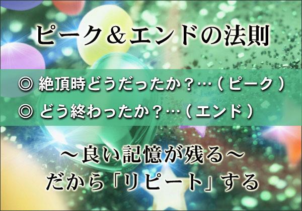 ピークエンドの法則 札幌 外食ビジネス専門家 有限会社ファインド 太田耕平