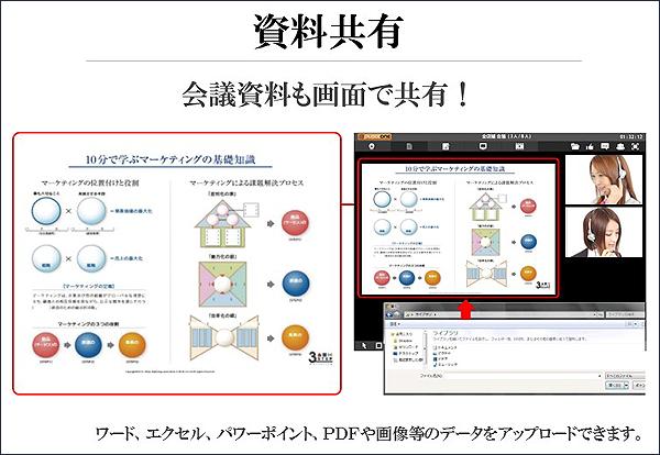 資料共有 WEB会議の仕組みを導入 札幌 外食ビジネス専門家 有限会社ファインド 太田耕平