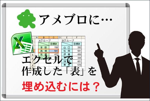 アメブロに エクセルで作った 「表」 を埋め込みたい 札幌 外食ビジネス専門家 有限会社ファインド 太田耕平