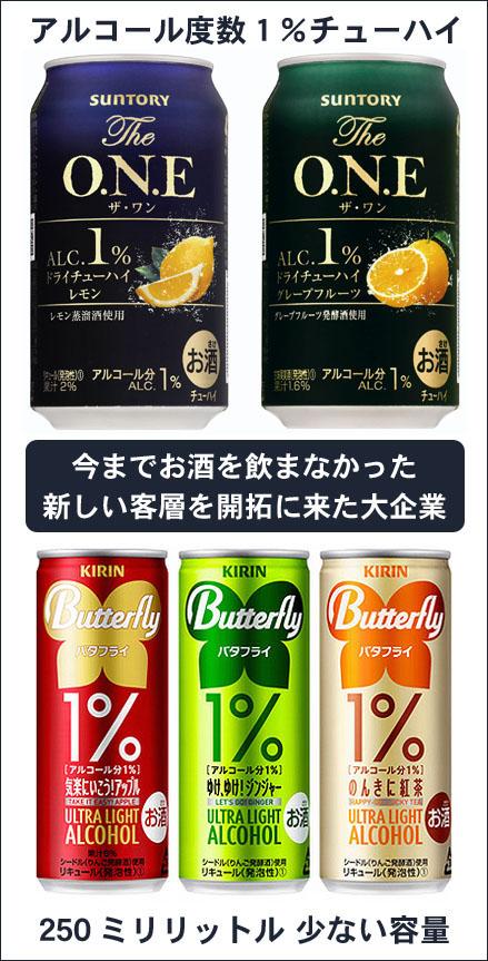 今までお酒を飲まなかった 札幌 外食ビジネス専門家 有限会社ファインド 太田耕平