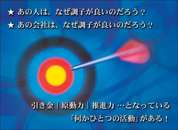 調子が良いのには何かひとつの活動がある 札幌 外食ビジネス専門家 有限会社ファインド 太田耕平