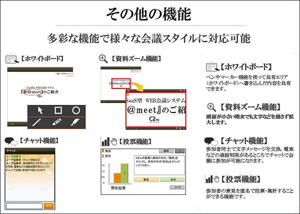 その他の機能 WEB会議の仕組み 札幌 外食ビジネス専門家 有限会社ファインド 太田耕平