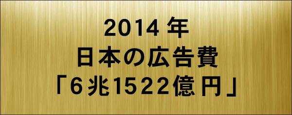 2014年 日本の広告費 「6兆1522億円」 内訳 フードビジネス 専門家 研究所 ファインド 札幌 太田耕平