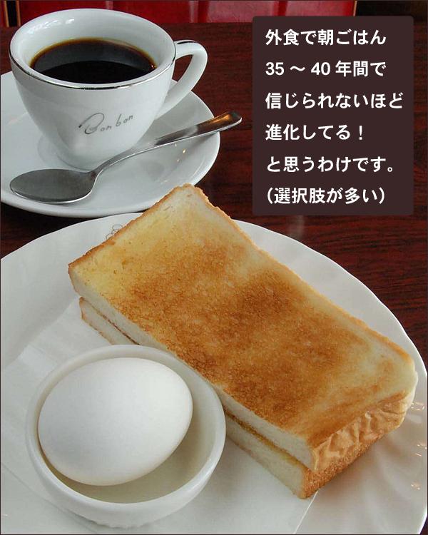 外食で朝ごはん フードビジネス 専門家 研究所 ファインド 札幌 太田耕平