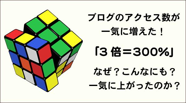 ブログのアクセス数が300%なぜ フードビジネス 専門家 研究所 ファインド 札幌 太田耕平