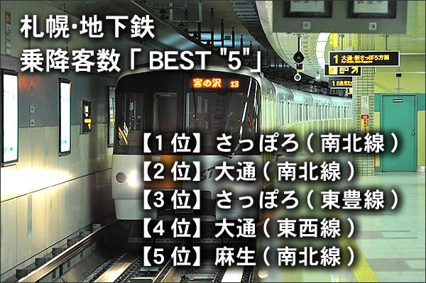札幌地下鉄乗降客数BEST5 フードビジネス 専門家 研究所 ファインド 札幌 太田耕平