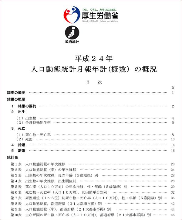 2014 人口動態統計 フードビジネス 専門家 研究所 ファインド 札幌 太田耕平