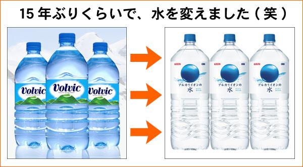 水を変えた フードビジネス 専門家 研究所 ファインド 札幌 太田耕平