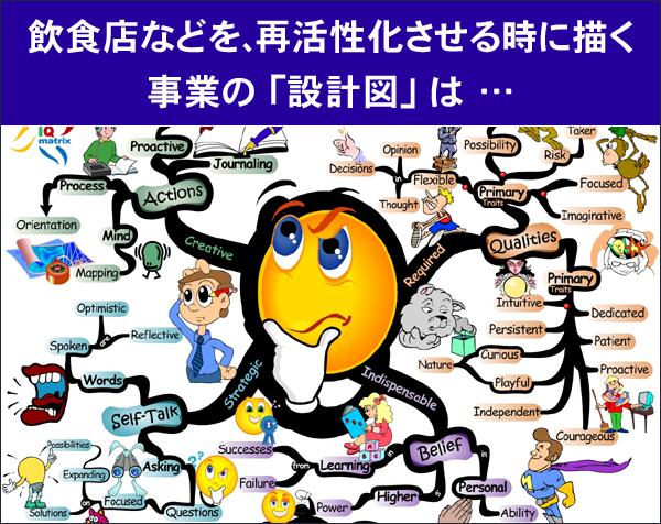 再活性化の設計図 フードビジネス 専門家 研究所 ファインド 札幌 太田耕平