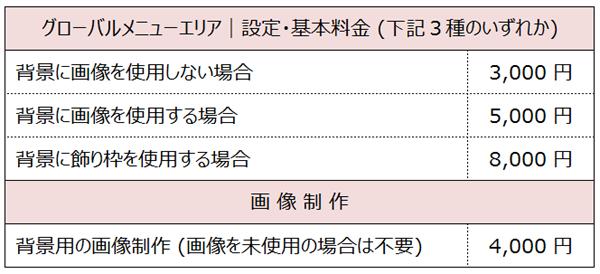 アメブロ カスタマイズ 改造 一部分のみ フードビジネス 専門家 研究所 ファインド 札幌 太田耕平