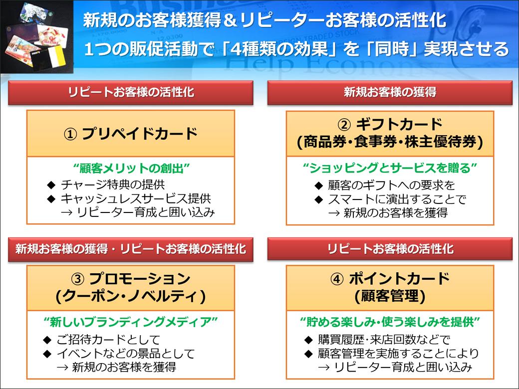 4種類の効果を同時に実現させる作戦 フードビジネス 専門家 研究所 ファインド 札幌 太田耕平