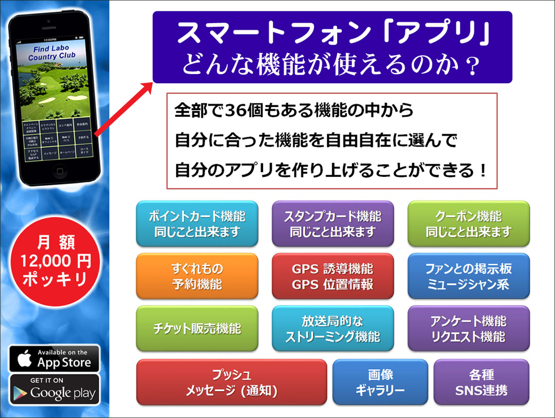 アプリ 機能 フードビジネス 専門家 研究所 ファインド 札幌 太田耕平