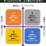 札幌 北海道 外食ビジネス専門家 有限会社ファインド 太田耕平 ブログ 口コミ クチコミ